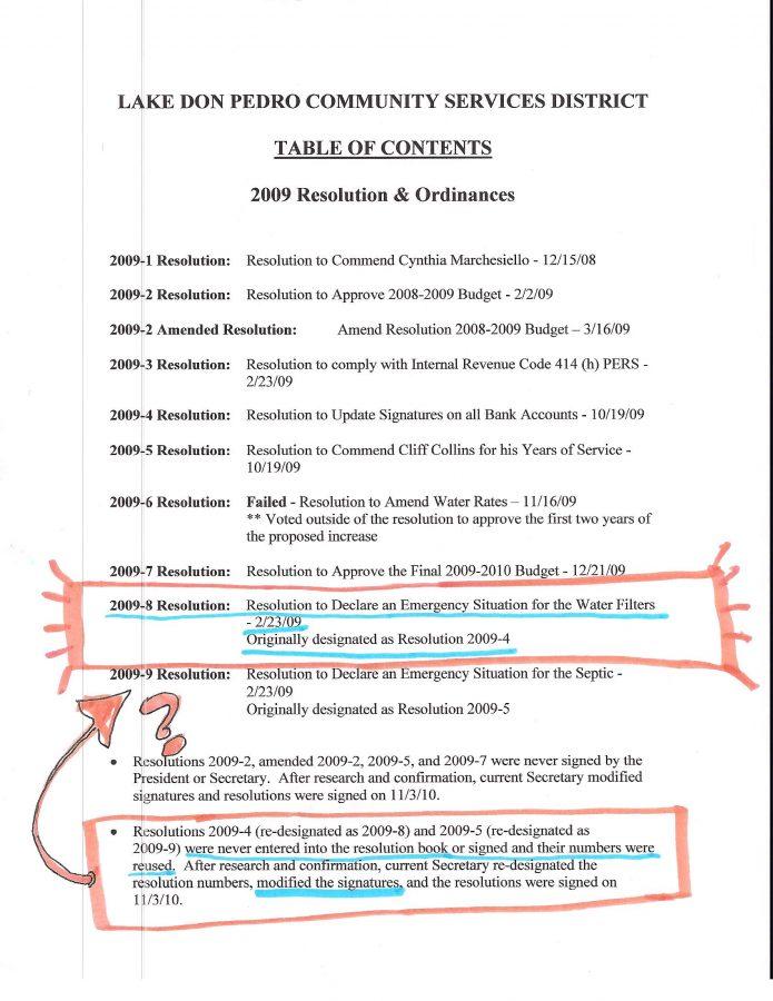 2009-resolutions